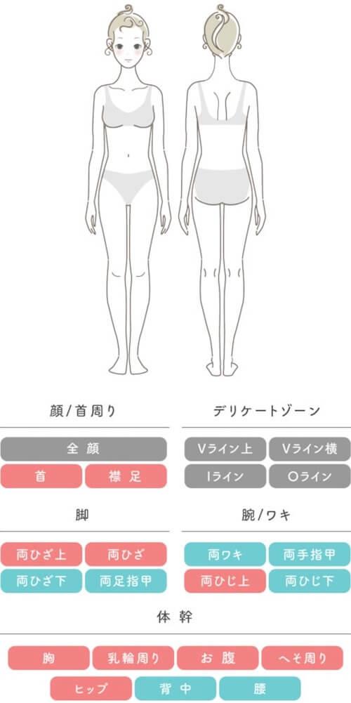 クリニーク大阪心斎橋 脱毛範囲